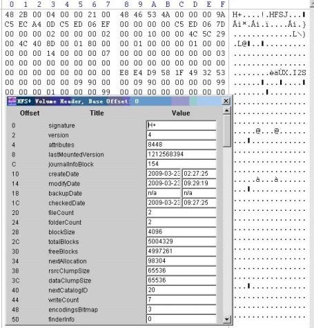 apple hfs+文件系统结构